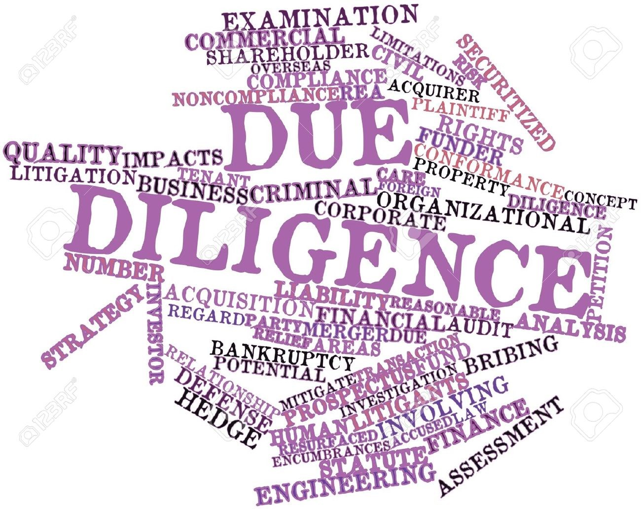 Digital Due Diligence: Why 'Just Google It' Isn't The Answer...